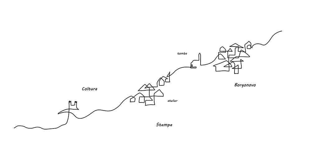 """""""Giacometti"""" è un libro edito nel 2018 da Polyorama con testo critico di Giovanna Gammarota.    Entrato  in un piccolo cimitero di montagna per esaminare i muri rovinati, alla ricerca di suggestioni che inseguivo  da tempo, lo sguardo è caduto su una tomba dove mani ignote avevano depositato tanti sassolini. Sulla lapide il nome:  Alberto Giacometti.  Ero a Borgonovo, nel mio peregrinare non mi ero accorto di sfiorare il luogo dove era nato e sepolto uno dei più grandi artisti del Novecento; i sassolini erano il rispettoso e semplice omaggio di tanti visitatori. Sassi su una tomba, e per di più di uno scultore.  Che strano effetto produceva quel gesto tradizionale in un luogo dove tutto è pietra,  modellata dall'uomo o dalla natura: i ponti, il greto del fiume, le rive, le case, gli enormi massi nel bosco. Pietra ovunque, quasi in lotta con la vegetazione per la conquista dello spazio vitale.    Nel  cinquantesimo della morte   eccomi di nuovo  nei luoghi della giovinezza di Giacometti,  dove - già famoso - tornava  comunque spesso. Ho camminato lentamente fra quelle poche case, concedendomi  un  ampio ventaglio di possibilità.  Ero curioso di cogliere accadimenti visuali, tracce che potessero ricordare il carattere e le opere dell'artista; elementi su cui potesse aver posato lo sguardo,  traendone - chissà - ispirazione;  forme naturali  che avessero misteriosamente subito l'influsso di una presenza così geniale,  come se il suo sentire aleggiasse lì da allora.  Nel silenzio sono emerse esili presenze, tagli geometrici, materia lavorata, sovrapposizioni di segni: rimandi espliciti o velate allusioni.  Un gioco di sponde, la sensazione di cogliere qualche frammento di una misteriosa alchimia,  di tensioni converse - un tempo lontano -  in un eccezionale percorso creativo.  In quella valle, dove la severa bellezza del paesaggio montano e il rigore nord alpino incontrano la dolcezza del sud, dove Giacometti  osservava a lungo i più piccoli e per altri irrilevanti dett"""